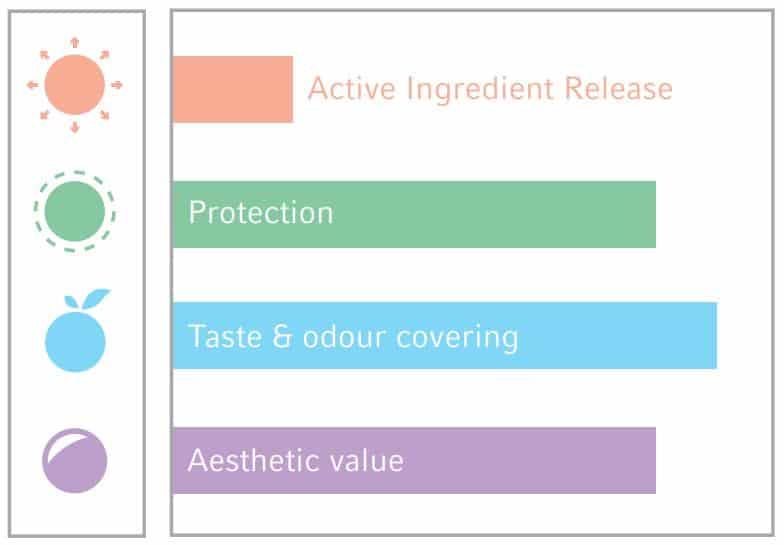 AquaPolish Product Performance