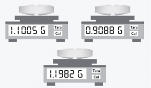 Tablet Weight variations